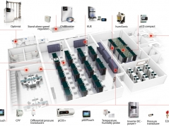 The Carel solutions for data centers